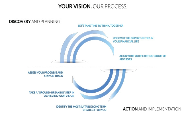 Vision Graphic