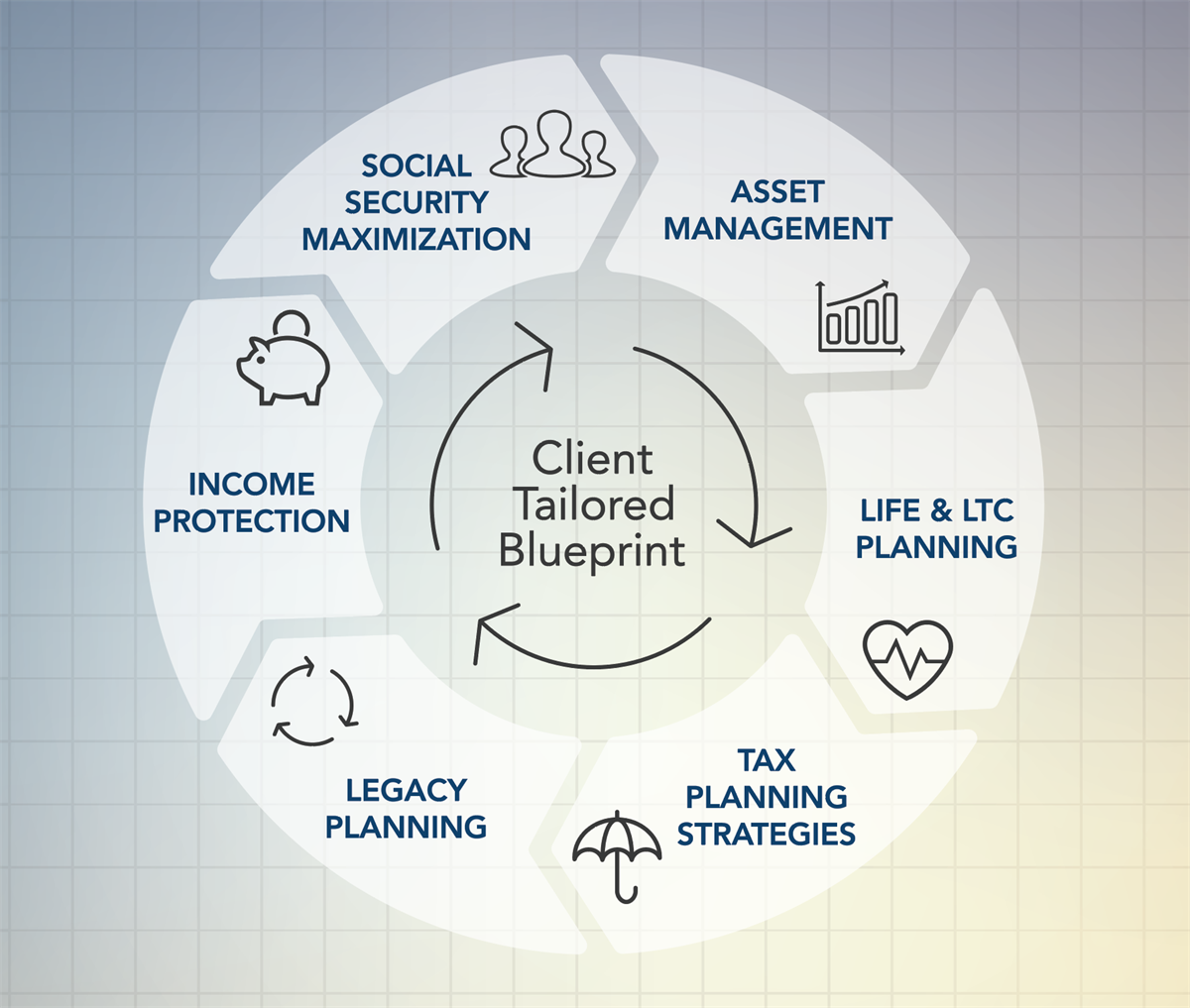 Building and protecting your financial foundation cfr capital group financial management is a life long process cfr capital group offers the expertise and services you need to build and protect your financial foundation malvernweather Image collections