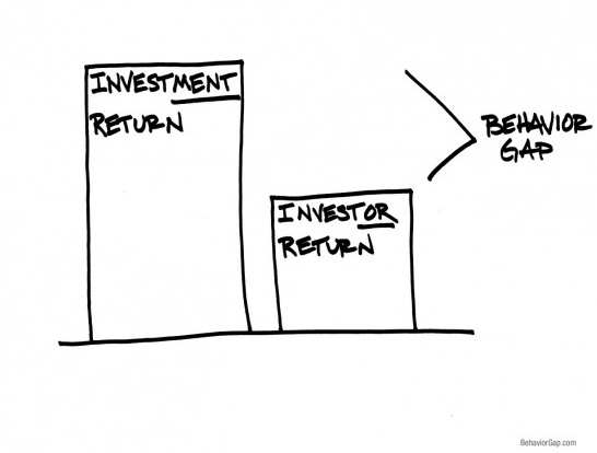 Clarity Wealth Management on Investing