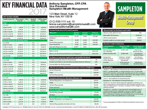 Get your Key Financial Data Cheat Sheet today!