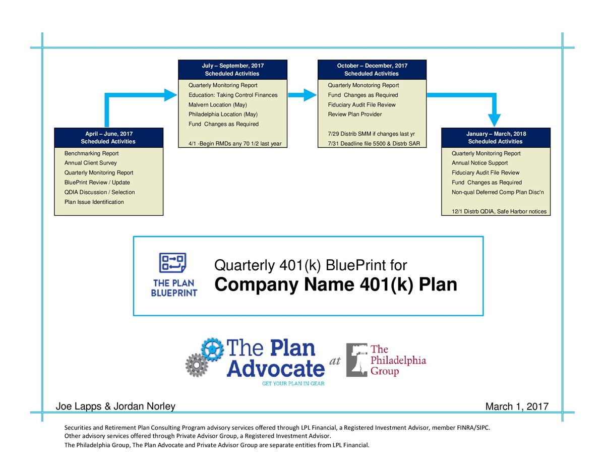 How we can help the plan advocate at the philadelphia group our goal is to help clients develop a retirement blueprint that can guide them toward their goals by offering education and guidance from an experienced malvernweather Choice Image