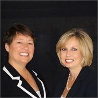 Avondale Wealth Advisors
