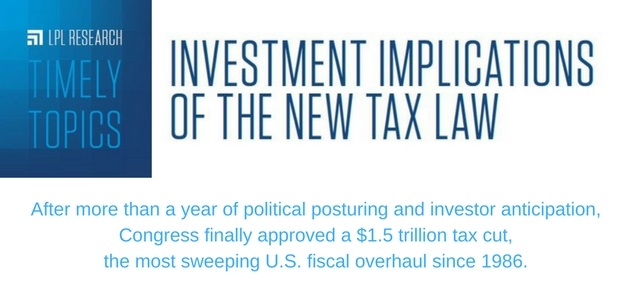 Investment Implications of New Tax Law
