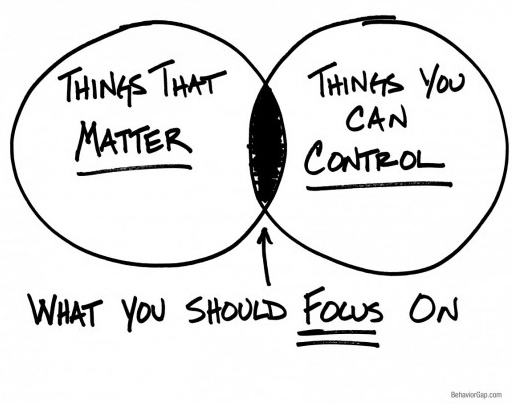 Clarity Wealth Management on Focus