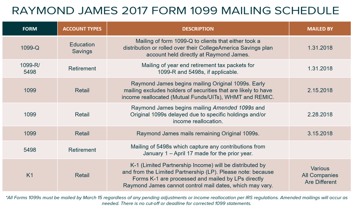 2017 tax form 1099 information 2017 form 1099 information falaconquin