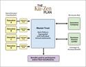 kaizen_plan