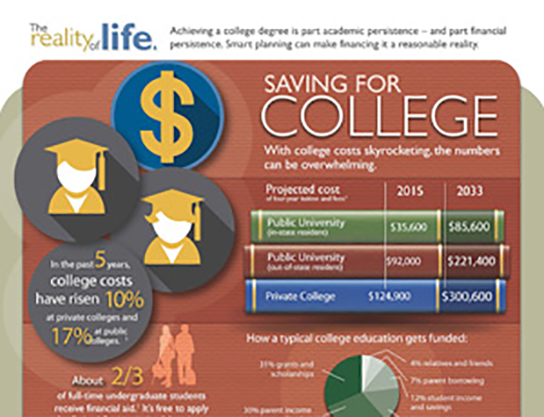 College Savings with Life Insurance
